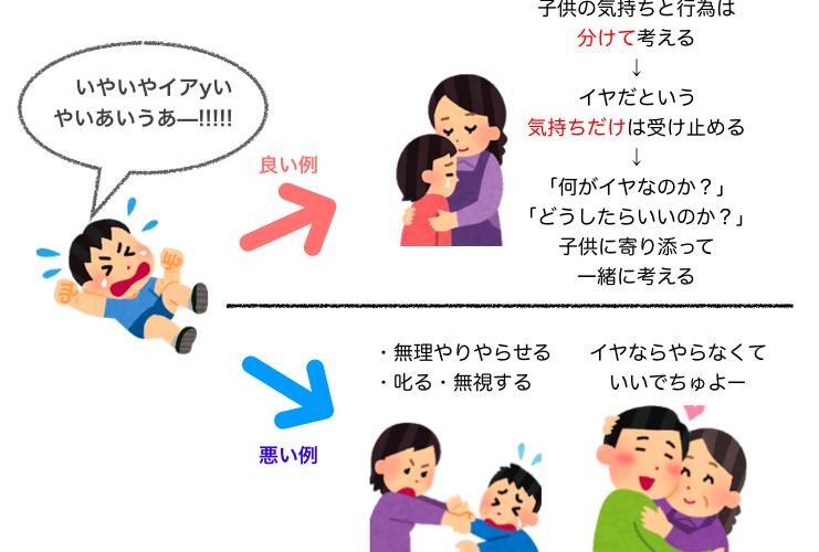 【イヤイヤ期】親の対応で子供が無気力【たった一言】が超重要★境界線のある子に育てる